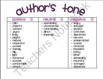 Author's Tone FREEBIE Identify author's tone with key words.There are three columns: positive, negative, and neutral.