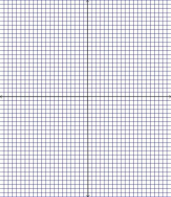 87 best coordinates images on Pinterest Classroom ideas, Graph - sample graph paper