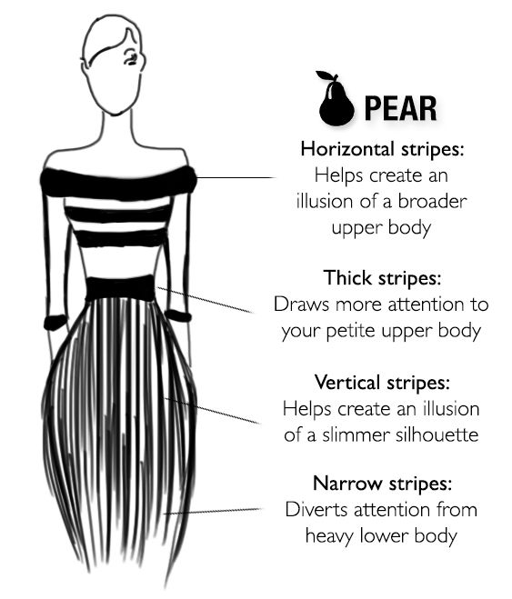 How to wear stripes for your body type? The shortcut to Style