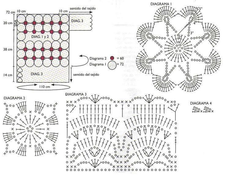 Patrones de Tejido Gratis: Túnica de flores al crochet