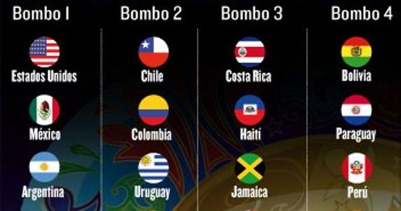 New post on my blog: Copa America 2016 Result: Team Standings Point Tables http://ift.tt/22J9DlQ #copa100 #copa2016 #ca2016 #copaamerica #centenario #football #soccer #usa Copa America 2016 Result: Team Standings Point Tables - Copa America 2016 Schedule Fixtures...