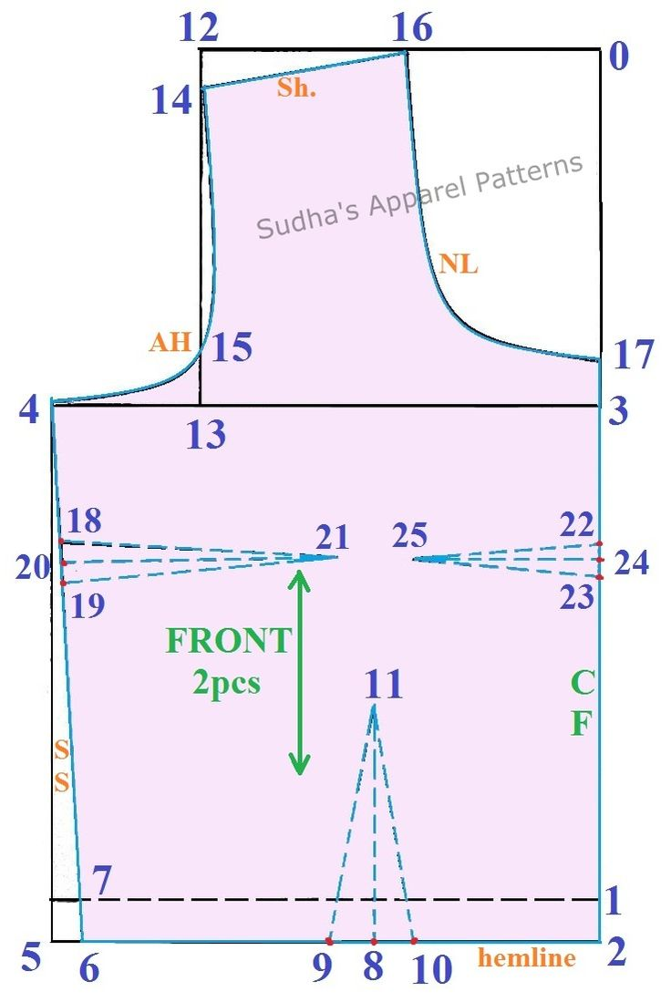 In this article, I have explained detailed pattern making of a very basic saree blouse without sleeve. To make a Sleeveless Saree Blouse, all the measurements must be taken with great care for precise results.