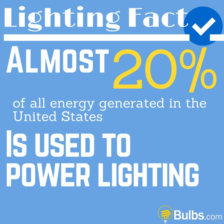 Lighting Fact: Almost 20% off all energy generated in the United Stats is used to power lighting.