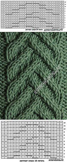 узор 419 коса «колосок» 2 | каталог вязаных спицами узоров