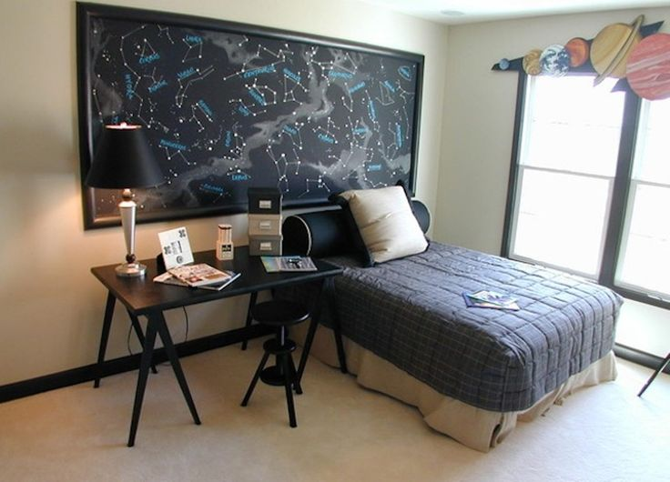 Simple Space Themed Bedroom With Wall Hanging Pictures : Outer Space Themed Bedroom
