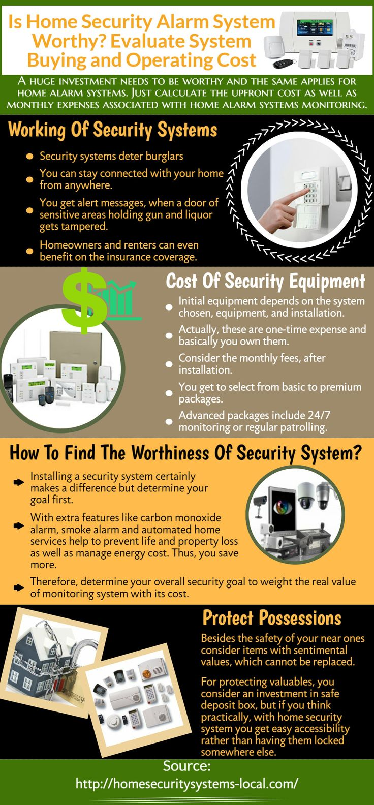 Pin By Jackrogerse On Home Alarm Systems Monitoring Alarm