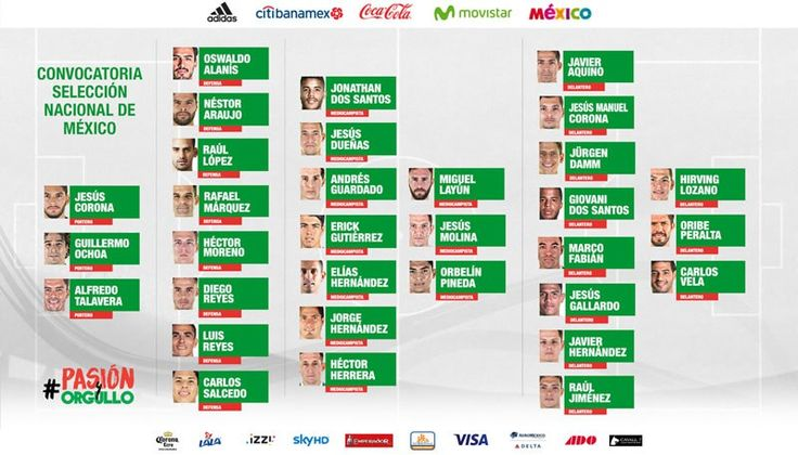 Horario México vs Croacia y canal que lo transmite; Partido amistoso 2017 - https://webadictos.com/2017/05/26/hora-mexico-vs-croacia-amistoso-2017/?utm_source=PN&utm_medium=Pinterest&utm_campaign=PN%2Bposts