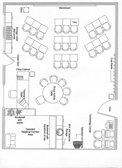Art Learning Spaces | artsmudge  Great class layouts!