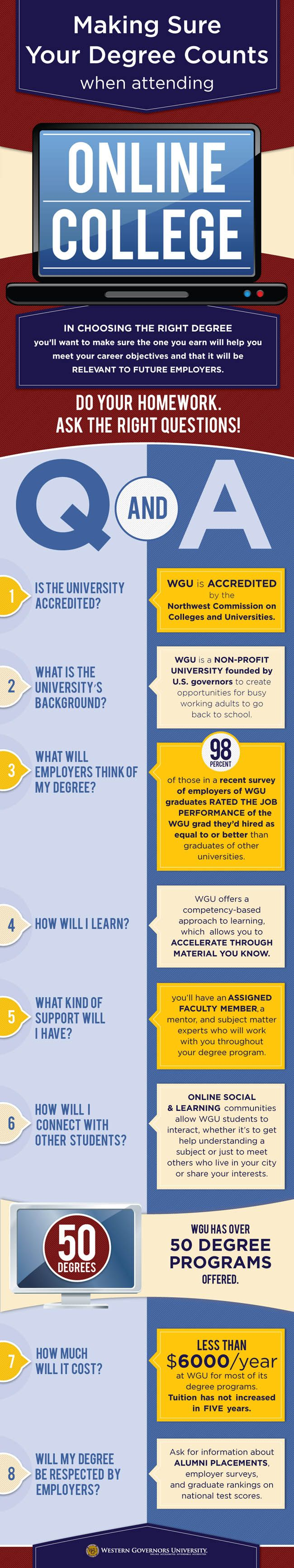Alumni want to order a duplicate diploma that says thomas edison - Making Sure Your Degree Degree Counts Infographic
