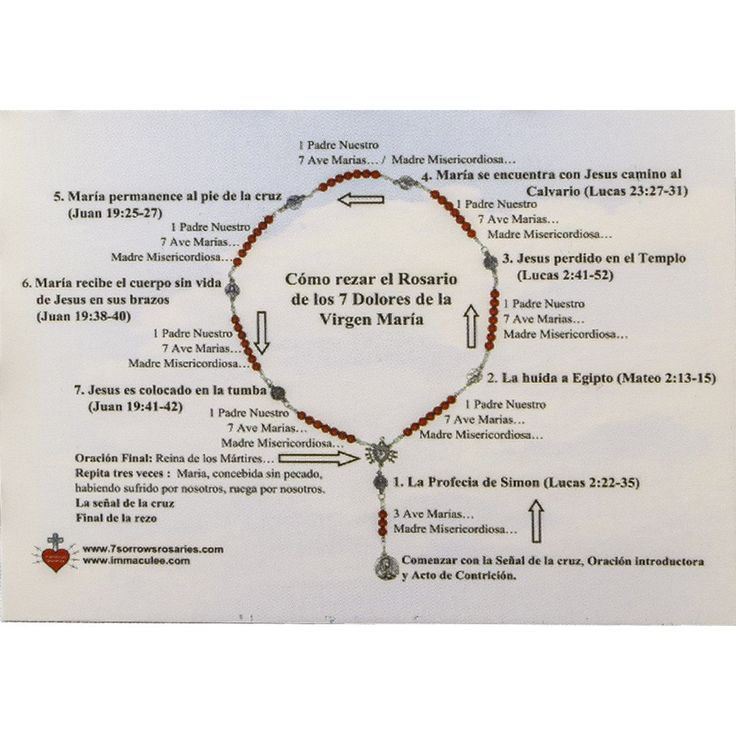 Tarjetas de Bolsillo del Rosario de los 7 Dolores de Maria Tarjetas Plegable