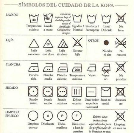 Simbolos normas de lavado para prendas