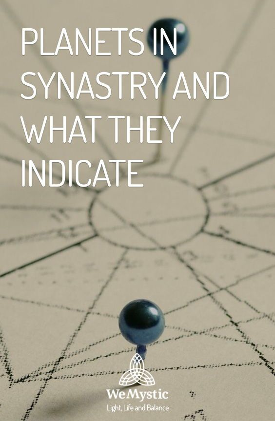 Planets In Synastry And What They Indicate In 2020 Astrology And Horoscopes Planets