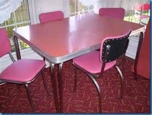 Holdbred Retro Kitchen Table And Chairs
