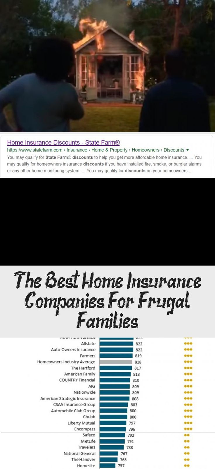 Trying To Find The Best Home Insurance Companies Can Be A Hassle