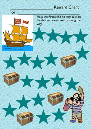 A generic reward chart that could be used as positive reinforcement to help children sleep through the night. Choose from Pirate or Princess. From http://www.seriouslykids.com.au