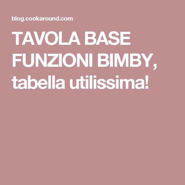 TAVOLA BASE FUNZIONI BIMBY, tabella utilissima!