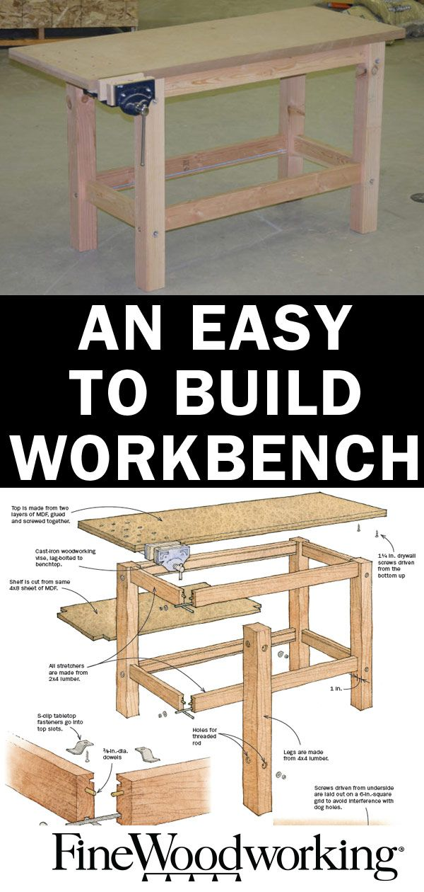Still don't have a workbench? This plan is easy How to build a sturdy workbenc…