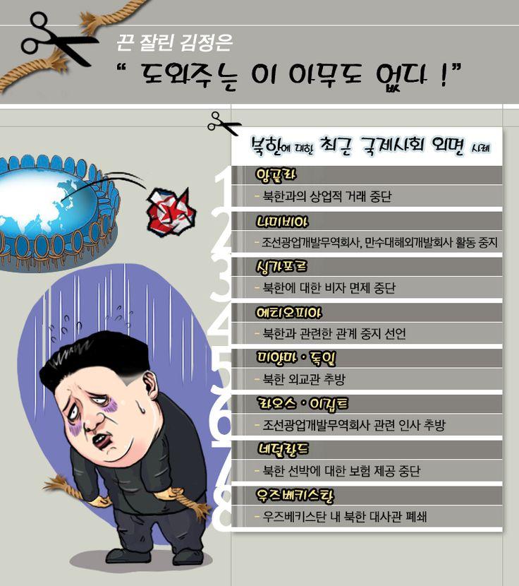 핵 미사일 도발로 이제 북한은 도와주는 이가 아무도 없는 '국제 왕따''국제 외톨이'신세가 되었다  #북한 #김정은 #DPRK #North Korea  #kim jong un #국제왕따 #국제외톨이