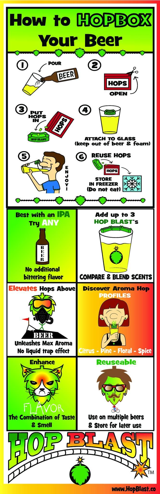 It's #InternationalBeerDay AND #pauhana #Friday? More reasons to hopbox your beer! #craftbeer #beer #ale #hops