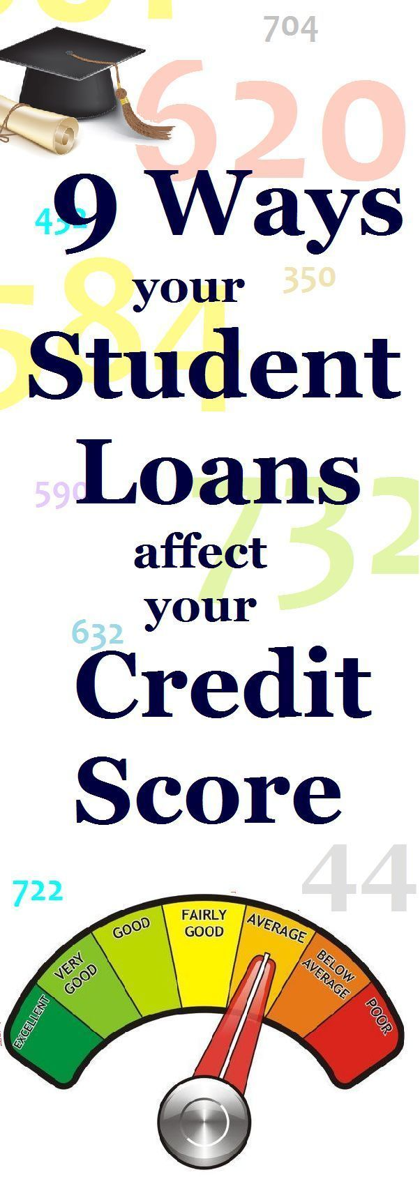 How do your student loans affect your credit score? Pinned by student-loan-cons... Pay off Debt, Student Loan Debt #debt Student Loans Payoff #StudentLoans #debt