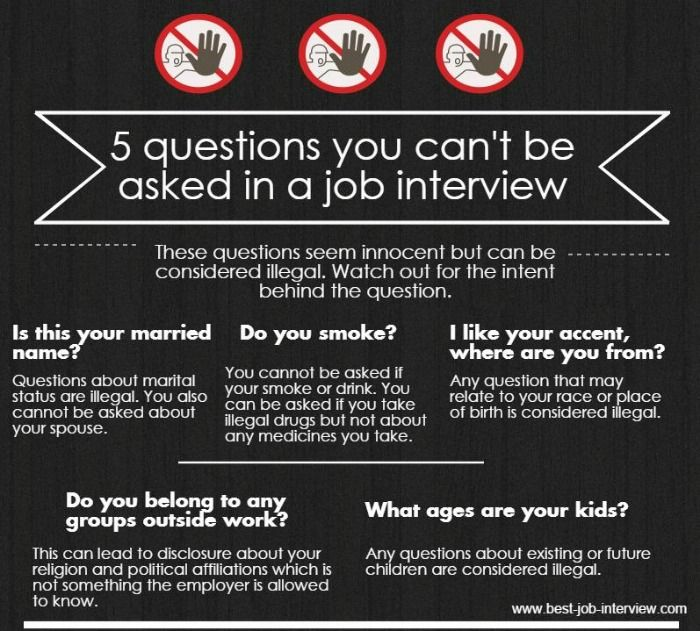 list of illegal interview questions what can and cannot be asked in a job interview and how to handle inappropriate interview questions - Interviewee Questions To Ask On A Job Interview