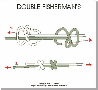 Double Fisherman's knot. Very handy for tying two cords together or even making a simple cord bracelet.