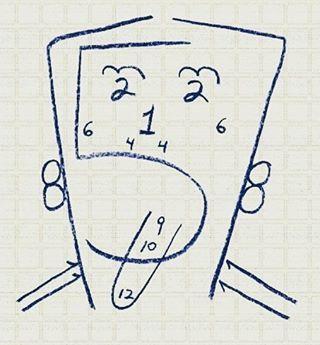 NOMBRE DE LOS 12 PARES CRANEALES Nervio Olfativo (I) Nervio Óptico (II) Nervio Oculomotor / Motor Ocular Común (III) Nervio Troclear / Patético (IV) Nervio Trigémino (V) Nervio Abductor / Abducens / Motor Ocular Externo (VI) Nervio Facial (VII) Nervio Estatoacústico / Vestibuloclear / Auditivo (VIII) Nervio Glosofaríngeo (IX) Nervio Vago / Neumogástrico (X) Nervio Accesorio (XI) Nervio Hipogloso (XII)