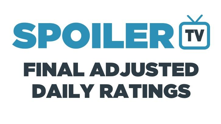 http://www.spoilertv.com/2014/12/final-adjusted-tv-ratings-for-sunday_16.html#utm_source=followistic&utm_medium=email&utm_campaign=followistic&flw_c=email&flw_n=549045fd2623123946054bbc  Numbers for The Librarians 12-14-2014 airing posted 12-16-2014