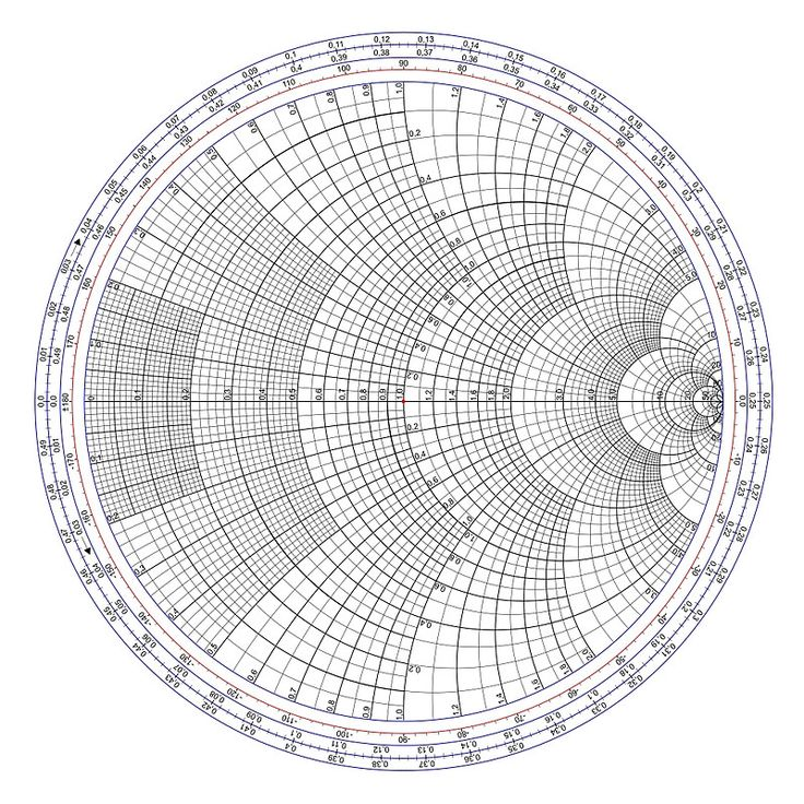 The  Best Smith Chart Ideas On   Daniel Smith Art