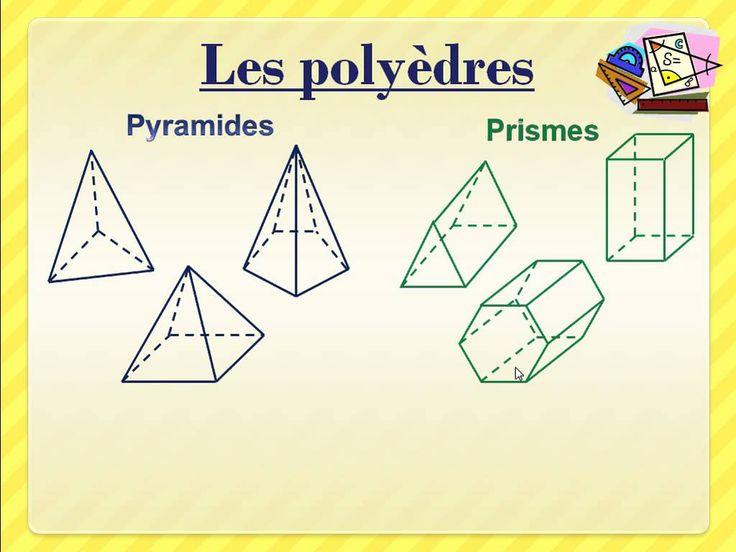 Les caractéristiques des solides (corps ronds, polyèdres, sommets, faces, arêtes et développements) - YouTube