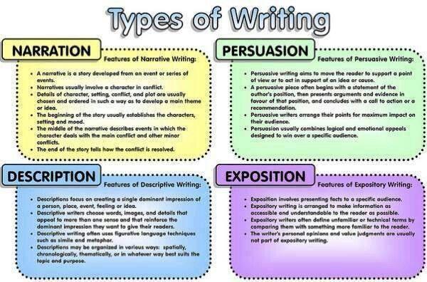 Cc essays