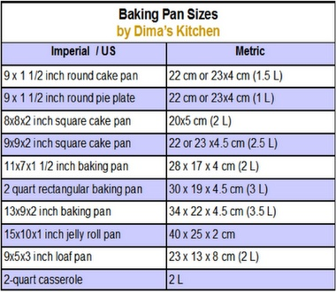 Cake Baking Tray Sizes