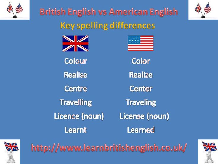 American spelling vs. british when quoting in an essay?