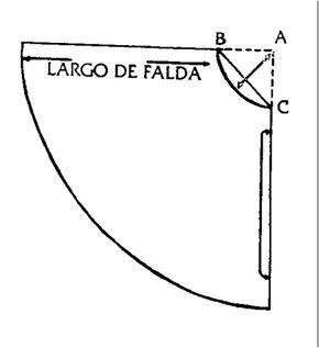 Falda acampanada o circular