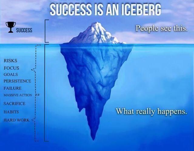 Success is an iceberg
