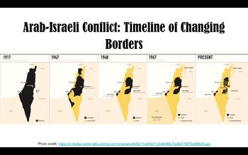 Arab-Isreali Conflict Timeline Lesson and Mapping Activity