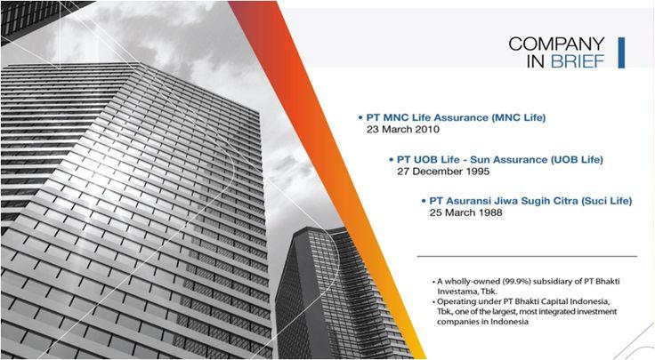 MNC Link Plus Smart Life Business Presentasi | Artikel Seputar Bisnis Online