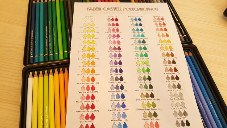 I got my Faber-Castell Polychromos 60 Pencil set two weeks ago. The grand plan was to do an unboxing video but in my excitement, in less than one minute, I had ripped off the packaging and the plastic that held this treasure trove of colors. Oops! Oh well, next time… My husband commented that I looked […]