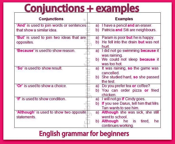 Examples Of Conjunction In English Grammar idea gallery