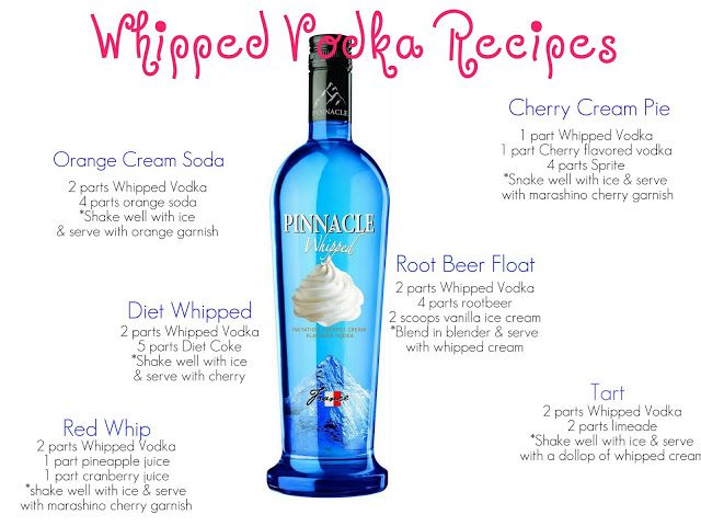 Whipped Vodka Recipes...not that I need an excuse to drink this yummy Vodka...but these sound tasty!