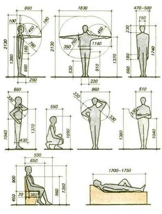 26 Best Diagrams Ada Images On Pinterest Bathrooms