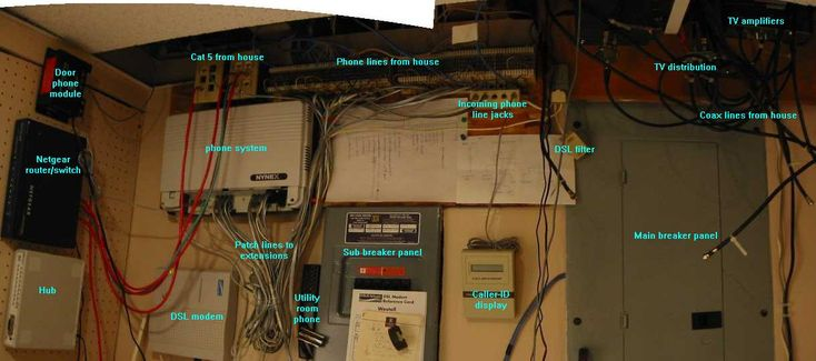 7 best structured wiring images on pinterest structured wiring rh pinterest com Coaxial Cable Connectors Coaxial Cable Diagram