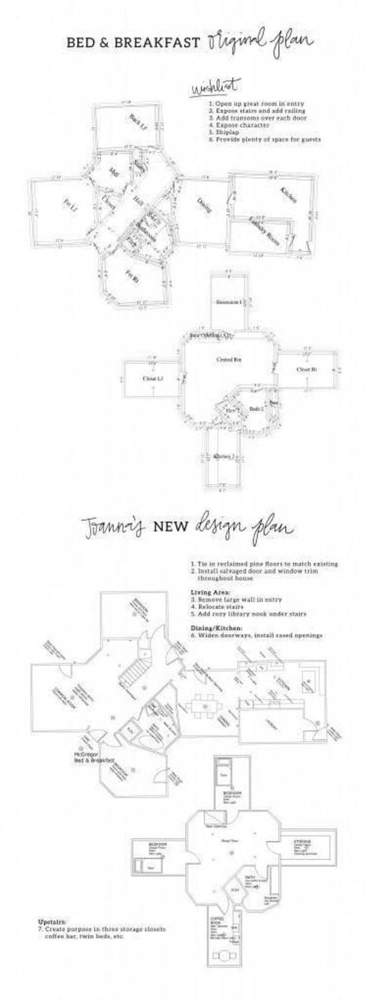 The Floor Plan!