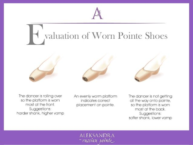 Best Pointe Shoes For Narrow Feet