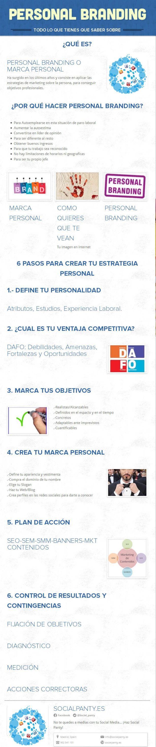 #Infografías Personal Branding
