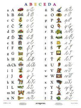 Abeceda - tiskací a psací písmena (tabulka, A4) | Učebnice Mapy