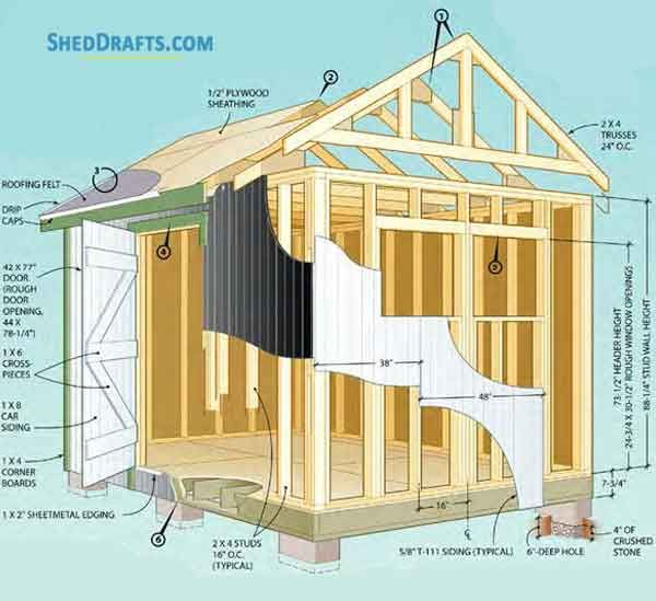 This Is A Great Choice For Those Who Are Just Starting On Diy Projects And Are Not Very Sure On The Other Kinds O Backyard Patio Designs Shed Plans Garden Shed
