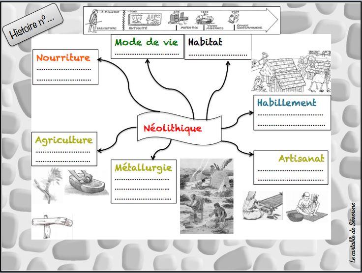La préhistoire CE2/CM1 (Romans Doc + carte mentale)