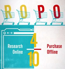 ROPO = Research Online Purchase Offline