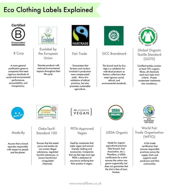 Ethical Fashion 101: Eco Clothing Labels and Standards Explained - adapted from…